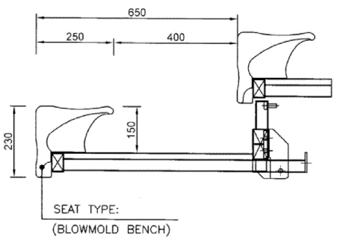 The Tumbi Blow - Mold Bench Specification